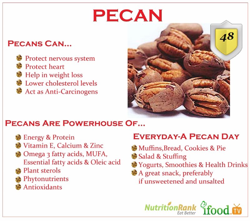 Pecans For You