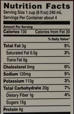 Nutrition Facts of hemp milk
