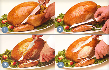 steps for carving turkey