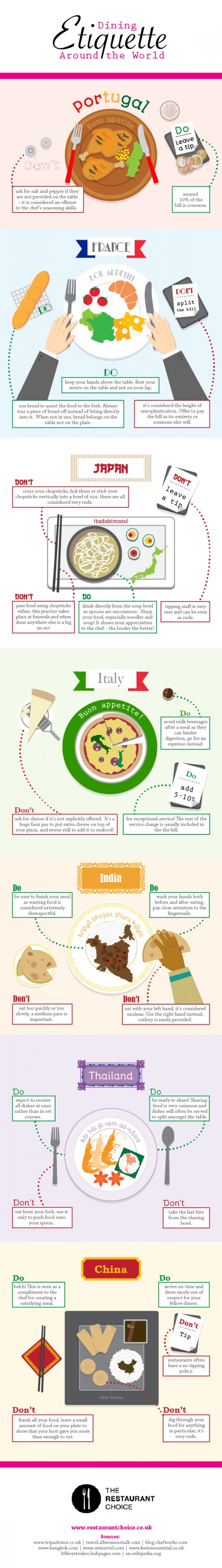The Dos And Donts Of Dining Outside US by foodquest  : 572033 the dos and donts of dining outside us from ifood.tv size 540 x 3807 jpeg 382kB