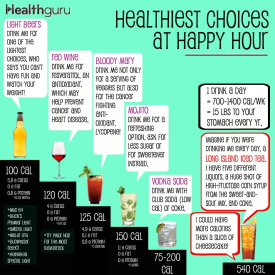 Healthiest Choices At Happy Hour By Rebekah