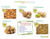 Top 5 Nuts And Why They Are Good For You
