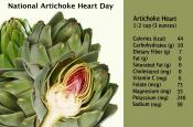 Take Heart, It Is National Artichoke Heart Day