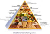 Eat Mediterranean To Cut Risk Of Parkinson's Disease