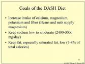What You Need To Know About The Dash Diet