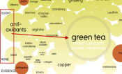 Green Tea - The Cancer-fighter