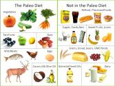 6 Do's On A Paleo Diet