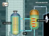 Nuclear Reactor - Understanding How It Works | Physics
