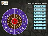 Elementary Math For Kids - Multiplication Tables - 6 To 10