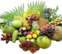 How To Identify Tropical Fruits: A quick reference article