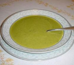 Heat Wave Watercress Soup