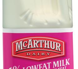 What Is 1% Milk?