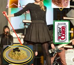 What Is In Taylor Swift's Refrigerator?