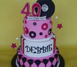 Cake Decorating Ideas for a 40th Birthday