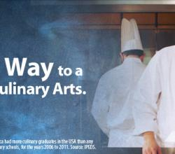 California School of Culinary Arts Le Cordon Bleu Programs Pasadena, California