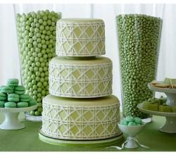 Wedding Dessert Ideas