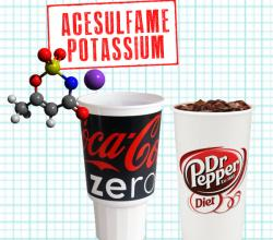 Acesulfame Potassium