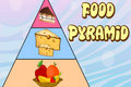 Food Pyramid for Children