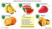 5 Healthiest Fruits