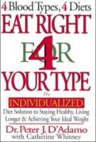 Is Diet by Blood Type logical?