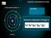 Electronic Configuration of Atoms Using Aufbau, Pauli's Principle and Hund's Rule - Chemistry