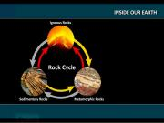 Structure of the Earth - Inside Our Earth