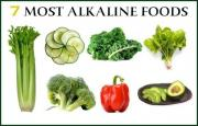 Foods Suitable For Gastritis