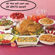 Thanksgiving meal to get costlier this year.