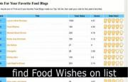 Please Vote for Food Wishes