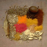 Tips on how to purchase persian spices
