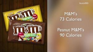 Halloween Fun Size Candy Calorie Counts From Smart To Scary