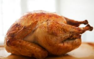 Top 4 Tips to Fixing Thanksgiving Turkey Mistakes