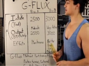 G Flux: Higher Nutrition Intake and Exercise Frequency for Enhanced Body Composition