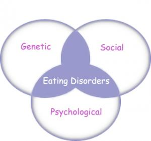 Eating disorder can be due to different causes.