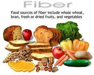 Food - Rich Source Fiber Food