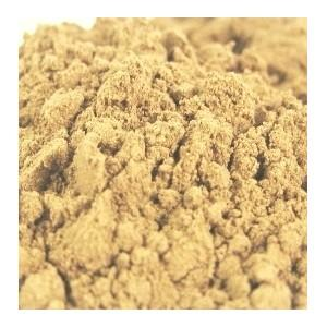 Uses and benefits orris root powder