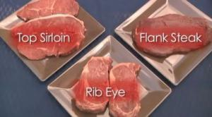 Tips On BBQ The perfect steak