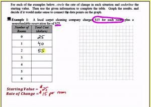 Using Rates Of Change To Build Tables And Graphs