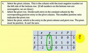 Introduction To The Simplex Method