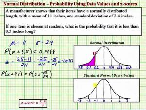 Find A Probability Using Ti 84 Given A Data Value Involving A Norm Dist Less Than