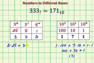 Determine What Base A Number Must Be To Be Equal To A Number In Base 10