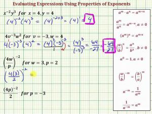 Evaluate Expressions With Negative Exponents