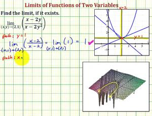 Limit Of A Function Of Two Variables