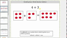 Add Whole Numbers using Models - Basic