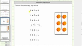 Use Patterns to Determine an Addition Equation