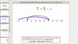 Subtract Whole Numbers using Number Lines