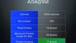Raw Food Controversies - Can You Get Enough Protein on Raw Vegan?